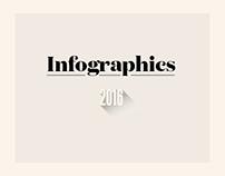 Infographics - 2016
