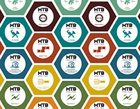 MTB Logo Redesign