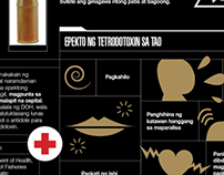 Selected Infographics vol.2