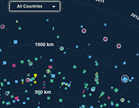 Visualeyed / Satellites orbiting planet Earth