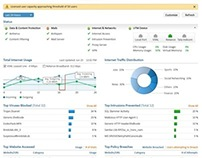 UTM ( Enterprise Security Product )