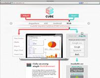 Cube Anywhere Rebranding