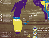 Lake Michigan Invasive Species Project | Fall 2010