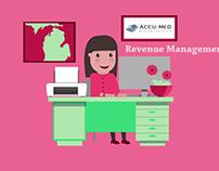 Accu Med Billing Service