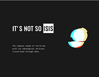 It's not so isis