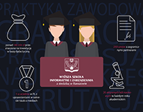 University infographic