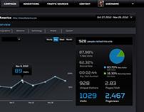 UI Design, Charts & Wireframes