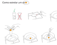 Infographics - how to fry an egg?