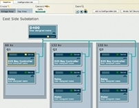 GE ENERGY/ Software for Electrical Substation.