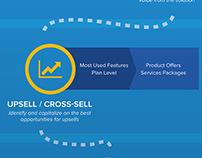 Customer Journey Infographic