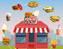 Fast Food Shop