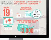 NMRKT™ Presentation deck Infographics