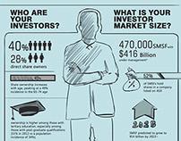 Investor Market size Infographic