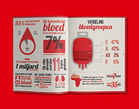 Bloed in Cijfers -  Blood Fact Infographic for Sanquin