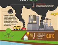 Infografía Cambios en la temperatura de la tierra