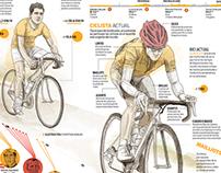 Especial del Tour de France