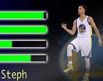 NBA Jam Stats
