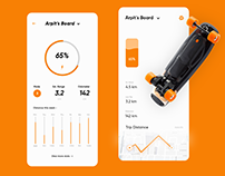 Boosted Board App Concept