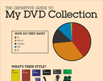Definitive Guide to My DVD Collection