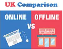 UK Price Comparison