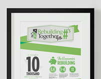 Rebuilding Together Infographic