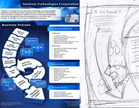 PRINT:  Making of a Business Process  Brochure