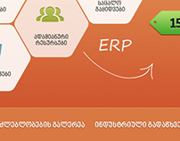 Direct One ERP