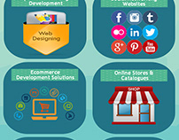 WHY CHOOSE PHP FRAME WORK FOR ECOMMERCE PLATFORMS