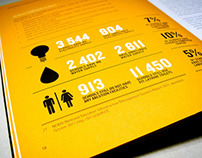 Equal Education Shadow Report // Booklet