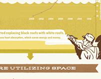 Infographic for Upward: BYU-Idaho's Online Magazine
