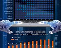 Cisco Infographics