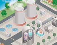 Isometric Power Plants