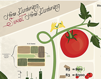 Home Gardening Educational Campaign