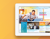 University of California Responsive Website