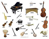 How to Decide What Instrument to Play.