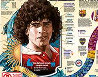 Maradona: Prelude of the legend