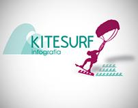 KITSURF // Infografia