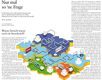 The German Electricity Market (brand eins magazine)