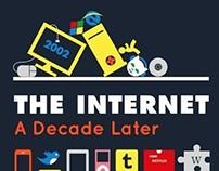 Internet 2002 vs 2012