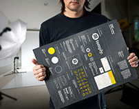 Poster Mock-up Templates