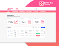 Lifelogin Software Dashboard