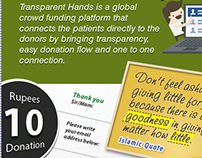 Donation Coupon (2015)