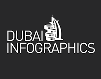 Dubai Infographics