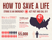 Infographic for American Stroke Prevention // 2012