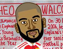 FITBA' CRAZY: Theo Walcott