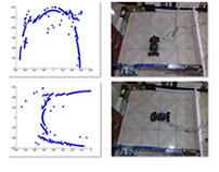 An Algorithm for Mapping Indoor Environments (Real)