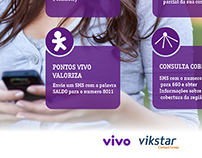 VIVO: Artes de Call Center