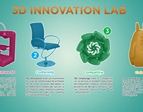3D Innovation Lab