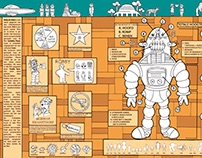 Infographic Robby The Robot