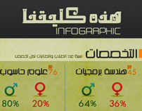 IT in IUG || Infographic Picture